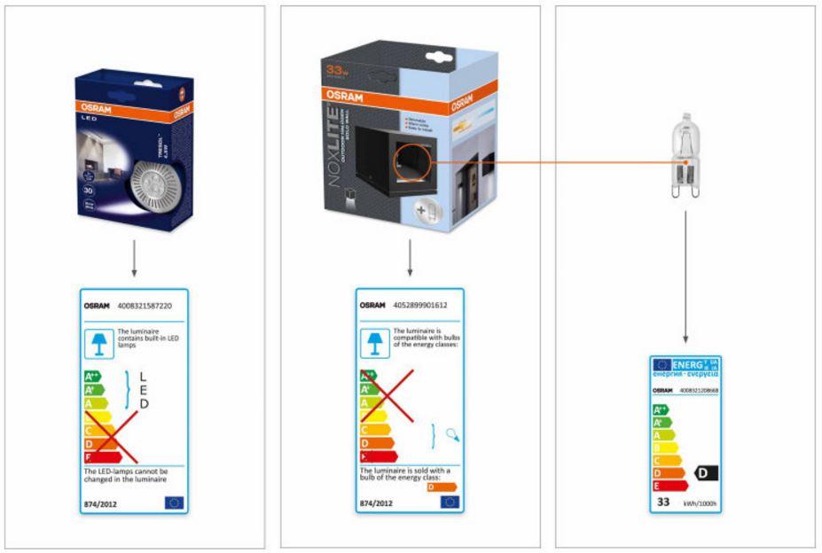 Embalaje con etiqueta energética para luminarias