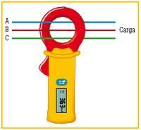Medida de corrientes de fuga. Conceptos básicos 1